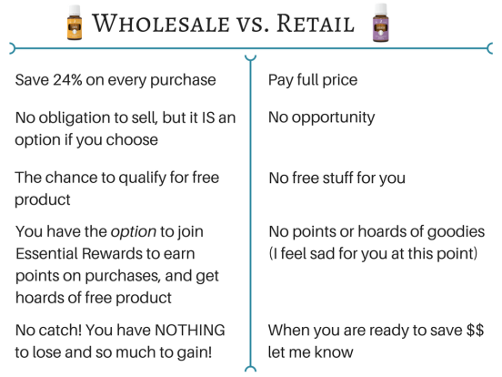 Wholesale vs. Retail